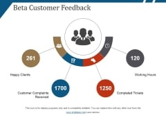 Beta Customer Feedback Ppt PowerPoint Presentation Show Deck