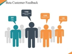 Beta Customer Feedback Ppt PowerPoint Presentation Show Introduction