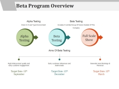 Beta Program Overview Ppt PowerPoint Presentation Infographic Template Example Introduction