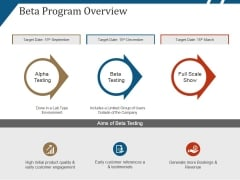 Beta Program Overview Ppt PowerPoint Presentation Layouts Vector