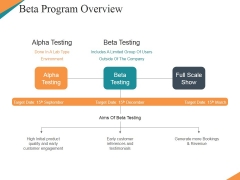 Beta Program Overview Ppt PowerPoint Presentation Samples