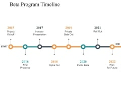 Beta Program Timeline Ppt PowerPoint Presentation Professional Shapes