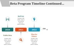 Beta Program Timeline Template 1 Ppt PowerPoint Presentation Slides Guide