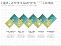 Better Customers Experience Ppt Example