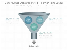 Better Email Deliverability Ppt Powerpoint Layout