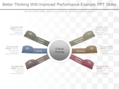 Better Thinking With Improved Performance Example Ppt Slides