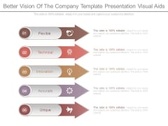 Better Vision Of The Company Template Presentation Visual Aids