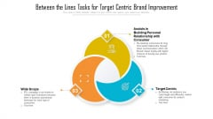 Between The Lines Tasks For Target Centric Brand Improvement Rules PDF