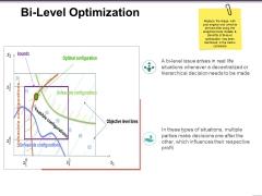 Bi Level Optimization Ppt PowerPoint Presentation Infographics Icon