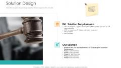 Bid Control Solution Design Ppt Professional Skills PDF