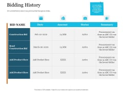 Bid Governance Analysis Bidding History Ppt Styles Infographics PDF