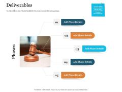Bid Governance Analysis Deliverables Ppt File Slide PDF