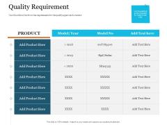 Bid Governance Analysis Quality Requirement Ppt Outline Microsoft PDF