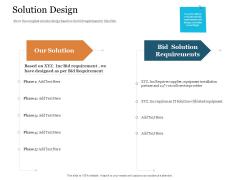 Bid Governance Analysis Solution Design Ppt Outline Outfit PDF