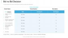 Bid Response Management Bid No Bid Decision Ppt PowerPoint Presentation Pictures Graphics Design PDF