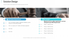 Bid Response Management Solution Design Ppt PowerPoint Presentation Visual Aids Show PDF