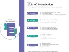Bidding Cost Comparison List Of Accreditation Ppt Gallery Design Inspiration PDF