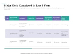 Bidding Cost Comparison Major Work Completed In Last 3 Years Ppt Inspiration Influencers PDF