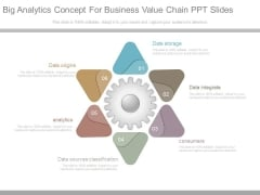 Big Analytics Concept For Business Value Chain Ppt Slides