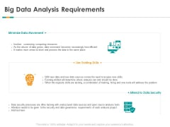 Big Data Analysis Requirements Ppt Professional Format Ideas PDF