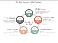 Big Data Analytics Market Research Ppt PowerPoint Presentation Ideas