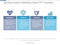 Big Data Analytics Marketing Impact Ppt PowerPoint Presentation Show