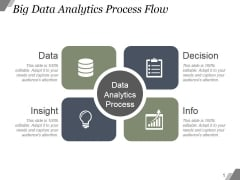Big Data Analytics Process Flow Ppt PowerPoint Presentation Diagrams