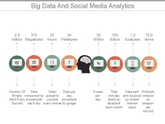 Big Data And Social Media Analytics Ppt PowerPoint Presentation Background Designs