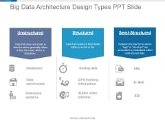 Big Data Architecture Design Types Ppt PowerPoint Presentation Rules