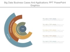 Big Data Business Cases And Applications Ppt Powerpoint Graphics