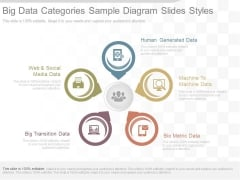 Big Data Categories Sample Diagram Slides Styles