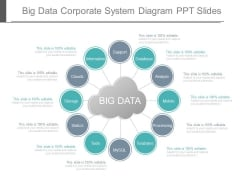 Big Data Corporate System Diagram Ppt Slides