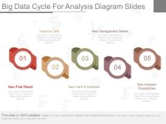 Big Data Cycle For Analysis Diagram Slides