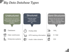 Big Data Database Types Ppt PowerPoint Presentation Outline