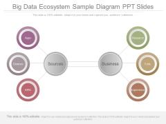 Big Data Ecosystem Sample Diagram Ppt Slides