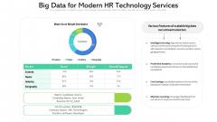 Big Data For Modern HR Technology Services Ppt Tips PDF