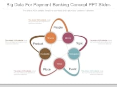 Big Data For Payment Banking Concept Ppt Slides