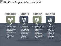 Big Data Impact Measurement Ppt PowerPoint Presentation Visuals