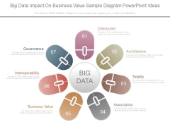 Big Data Impact On Business Value Sample Diagram Powerpoint Ideas
