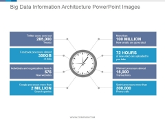 Big Data Information Architecture Ppt PowerPoint Presentation Graphics