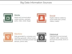 Big Data Information Sources Ppt PowerPoint Presentation Slides