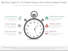 Big Data Insight For Time Spent Analysis Over Internet Diagram Slides