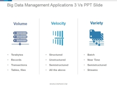 Big Data Management Applications 3 Vs Ppt PowerPoint Presentation Deck