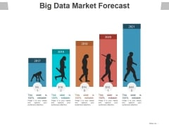 Big Data Market Forecast Ppt PowerPoint Presentation Ideas Information