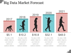 Big Data Market Forecast Ppt PowerPoint Presentation Topics