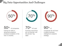 Big Data Opportunities And Challenges Ppt PowerPoint Presentation Deck