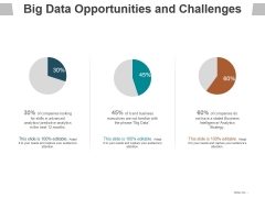 Big Data Opportunities And Challenges Template 2 Ppt PowerPoint Presentation Infographic Template Slides