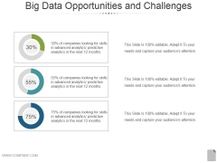Big Data Opportunities And Challenges Template 2 Ppt PowerPoint Presentation Summary