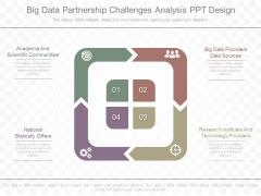 Big Data Partnership Challenges Analysis Ppt Design
