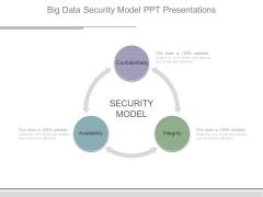 Big Data Security Model Ppt Presentations